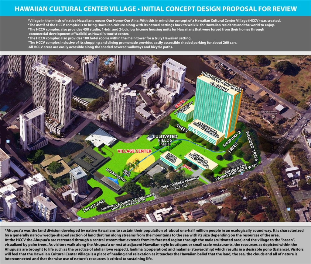 HCCV Conceptual Drawing